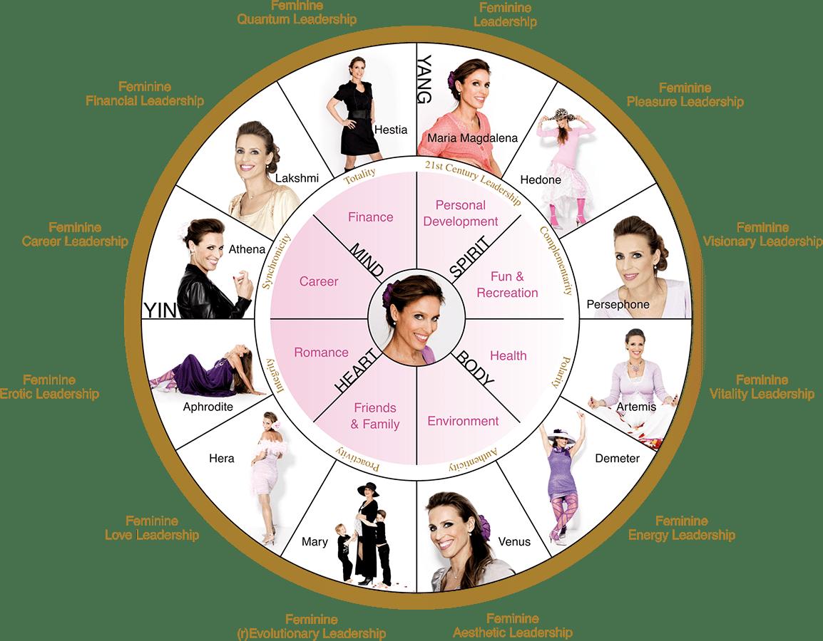 chart-img